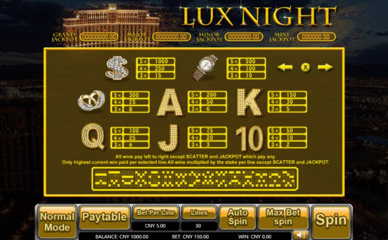 Lux Night :: Paytable