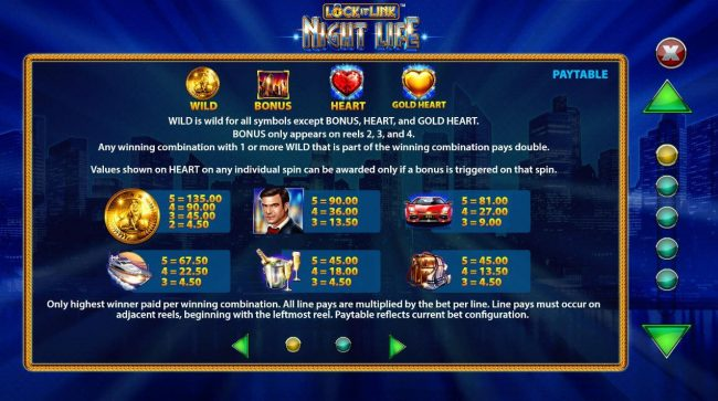 BGO Vegas featuring the Video Slots Lock it Link Night Life with a maximum payout of $250,000