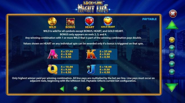 Party Casino featuring the Video Slots Lock it Link Night Life with a maximum payout of $250,000