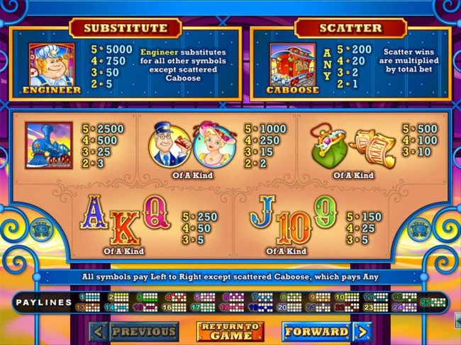 99 Slot Machines featuring the Video Slots Loose Caboose with a maximum payout of $250,000