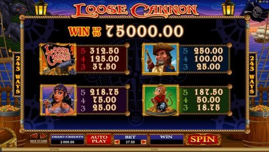 Virgin featuring the Video Slots Loose Cannon with a maximum payout of $300,000