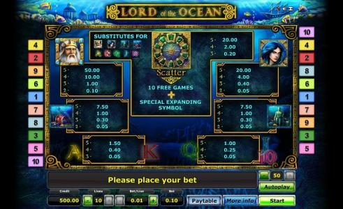 Lord of the Ocean :: slot game paytable