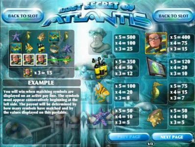 Supernova featuring the Video Slots Lost Secret of Atlantis with a maximum payout of $2,500