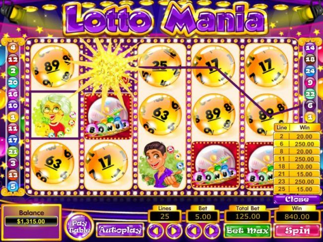 21 Dukes featuring the Video Slots Lotto Mania with a maximum payout of $40,000