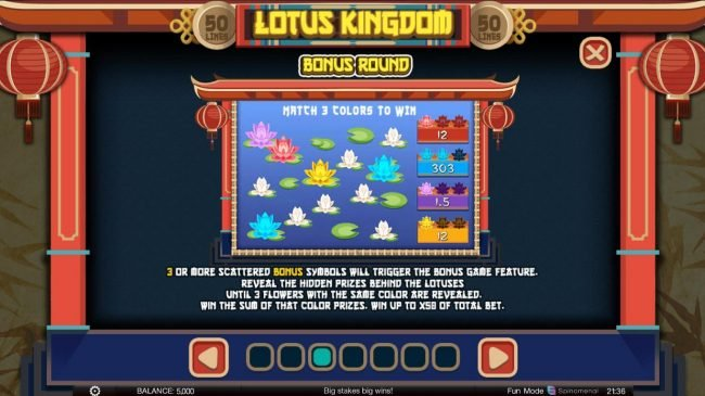 King Billy featuring the Video Slots Lotus Kingdom with a maximum payout of $4,000