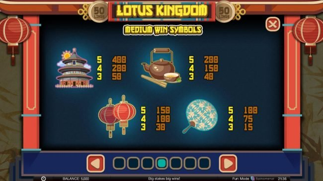 Play 24 Bet featuring the Video Slots Lotus Kingdom with a maximum payout of $4,000