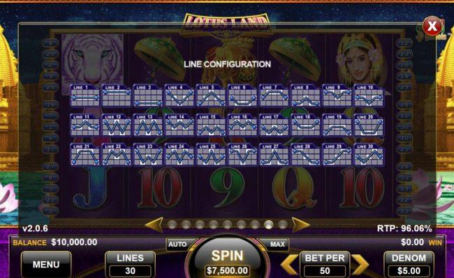 Lotus Land :: Line Configurations 1-30