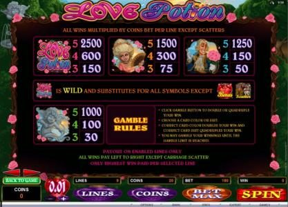 Play slots at Wild Tornado: Wild Tornado featuring the Video Slots Love Potion with a maximum payout of $12,500