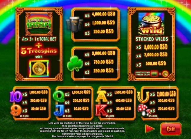 Luck O' the Irish :: Slot game symbols paytable featuring leprechuan inspired icons.