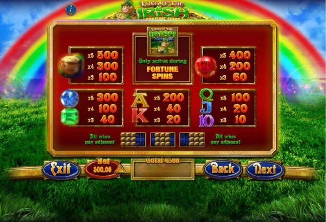 Luck O' The Irish Fortune Spins :: Slot game symbols paytable - High value symbols include a pot of gold, a red ruby, a blue saphire and a green emerald.