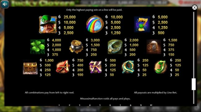 MyBcasino featuring the Video Slots Lucky Clovers with a maximum payout of $350,000