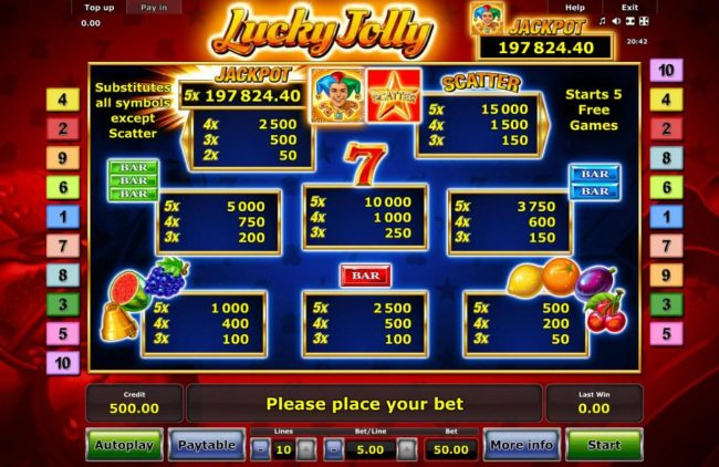 Fun Casino featuring the Video Slots Lucky Jolly with a maximum payout of Jackpot