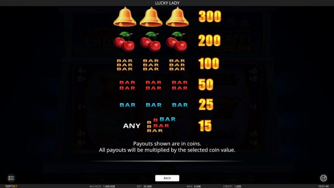 Casdep featuring the Video Slots Lucky Lady with a maximum payout of $15,000