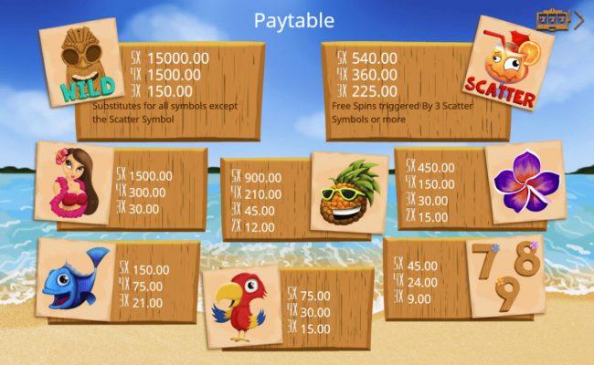 Lucky Mai Tai :: Paytable