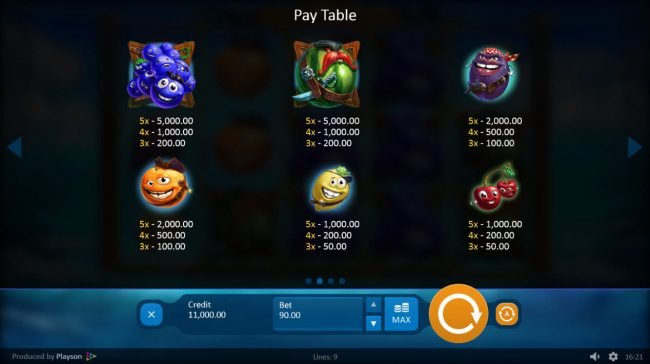 VipSpel featuring the Video Slots Lucky Pirates with a maximum payout of $450,000