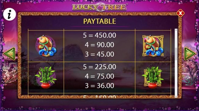 Low value slot game symbols paytable featuring Asian inspired icons.