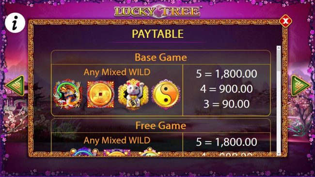 Base Game Wild Symbols Paytable