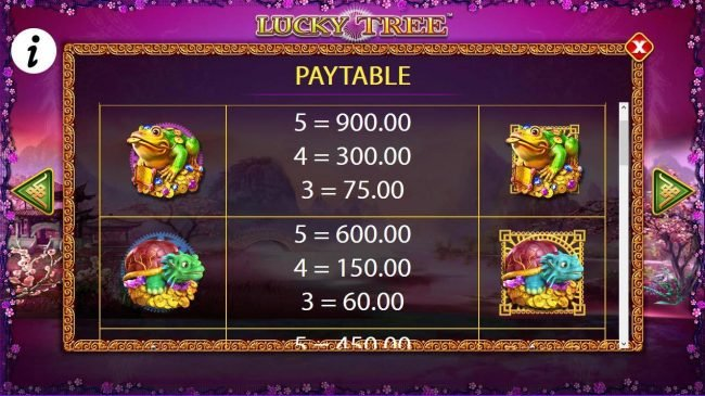 Free Games High Value Symbols Paytable