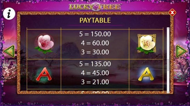 Free Games - Medium Value Slot Game Symbols Paytable.
