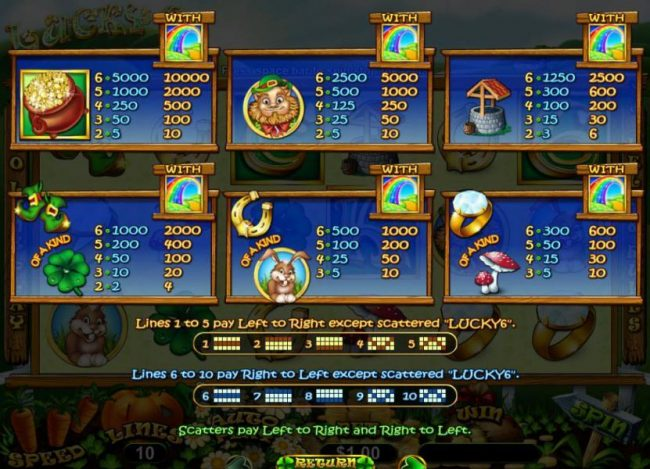 Club Player featuring the Video Slots Lucky 6 with a maximum payout of $33,000