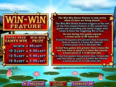 The Win-Win Bonus Feature rules