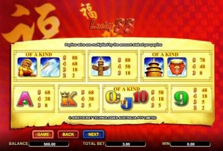 365 Bet Bit featuring the Video Slots Lucky 88 with a maximum payout of $3,552