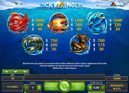 Money Reels featuring the Video Slots Lucky Angler with a maximum payout of $10,000