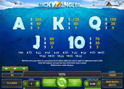 LaFiesta featuring the Video Slots Lucky Angler with a maximum payout of $10,000