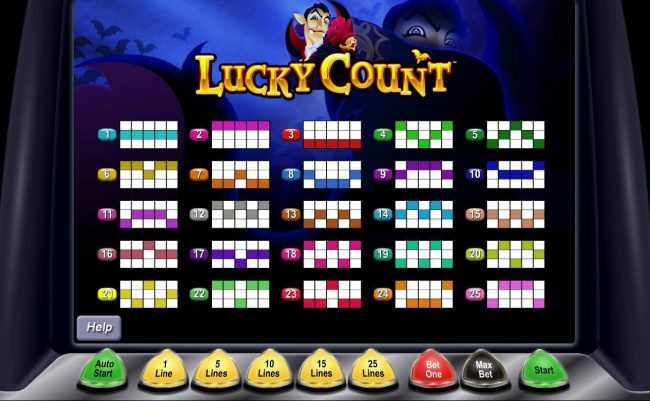 Winzino featuring the Video Slots Lucky Count with a maximum payout of $500,000