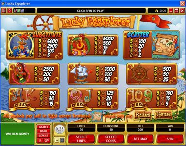 Casdep featuring the Video Slots Lucky Eggsplorer with a maximum payout of $30,000
