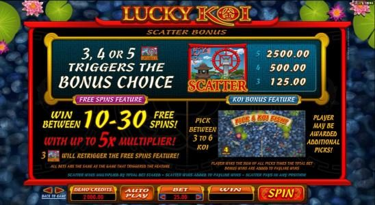 House of Jack featuring the Video Slots Lucky Koi with a maximum payout of $250