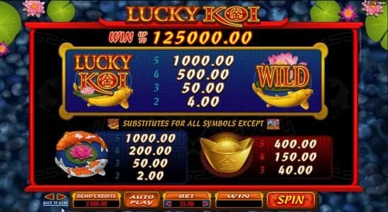 Play slots at Fluffy Spins: Fluffy Spins featuring the Video Slots Lucky Koi with a maximum payout of $250