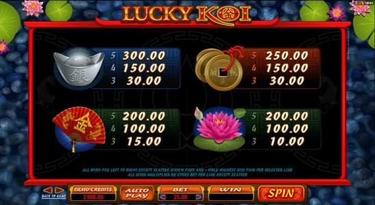 Yeti Casino featuring the Video Slots Lucky Koi with a maximum payout of $250