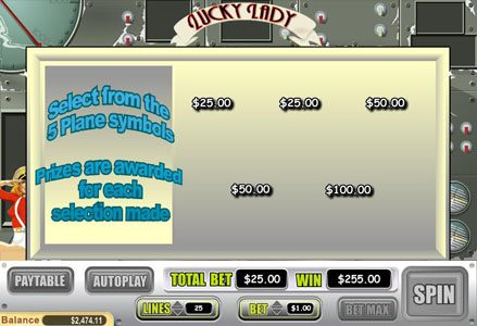 Lincoln featuring the Video Slots Lucky Lady with a maximum payout of $10,000
