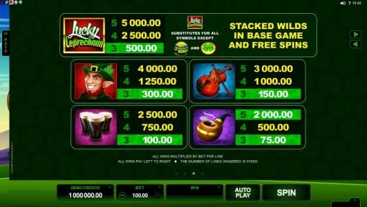 Bet At Casino featuring the Video Slots Lucky Leprechaun with a maximum payout of $5,000