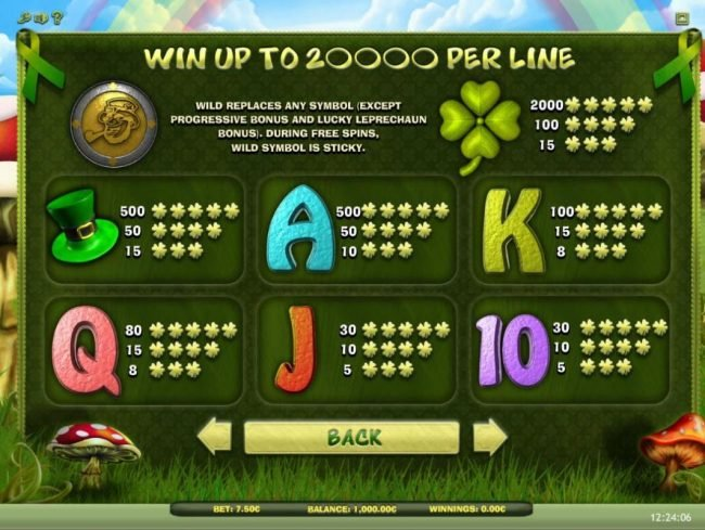 Lucky Leprechaun :: Slot game symbols paytable. Win up to 20,000 per line!