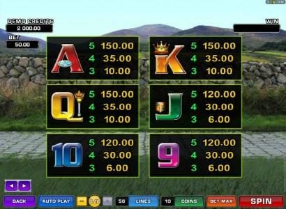 Lucky Leprechaun's Loot :: slot game low value symbols paytable