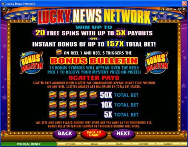Music Hall featuring the Video Slots Lucky News Network with a maximum payout of $10,000