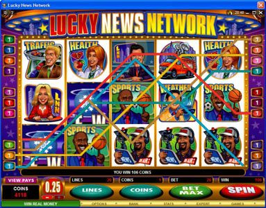 Villento featuring the Video Slots Lucky News Network with a maximum payout of $10,000