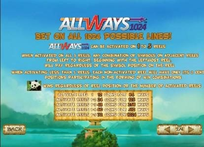 Lucky Panda :: allways 1024 bet on all 1024 possible lines