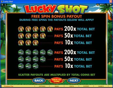 Villento featuring the Video Slots Lucky Shot with a maximum payout of $75,000