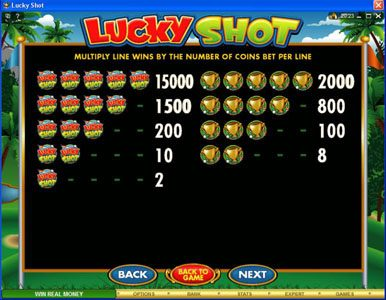 Buran featuring the Video Slots Lucky Shot with a maximum payout of $75,000