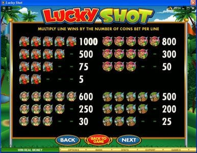 Mega Casino featuring the Video Slots Lucky Shot with a maximum payout of $75,000
