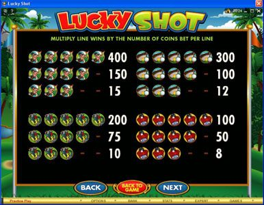 Wild Jack featuring the Video Slots Lucky Shot with a maximum payout of $75,000