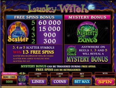 21 Dukes featuring the Video Slots Lucky Witch with a maximum payout of $12,000