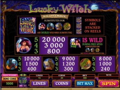 Heaven Bet featuring the Video Slots Lucky Witch with a maximum payout of $12,000