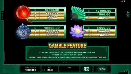 Wild Jackpots featuring the Video Slots Lucky Zodiac with a maximum payout of $560,000