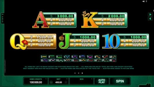 Omnia featuring the Video Slots Lucky Zodiac with a maximum payout of $560,000