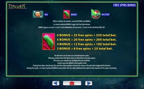 Lunaris :: Free Spins Feature Paytable