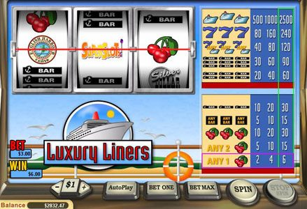 Lincoln featuring the Video Slots Luxury Liners with a maximum payout of $40,000